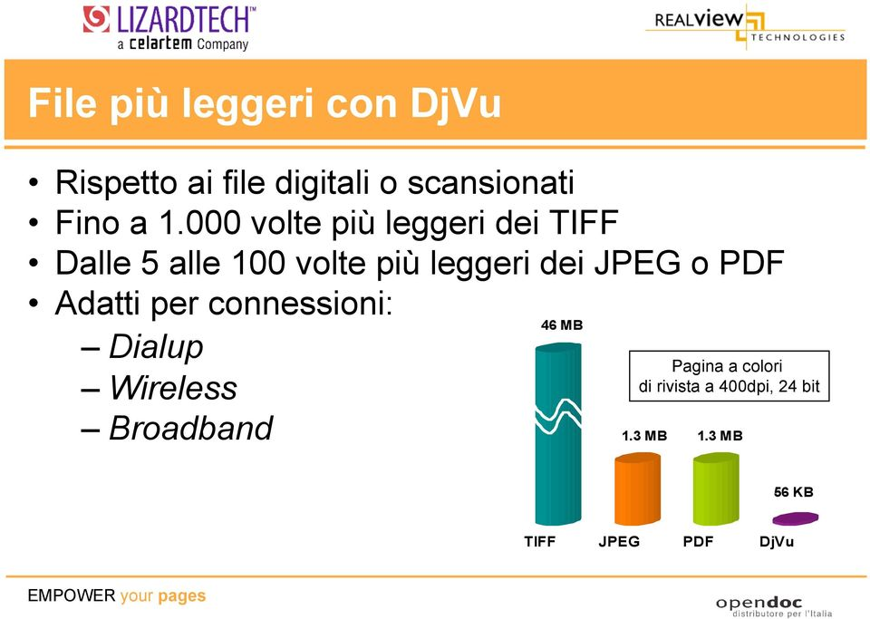 JPEG o PDF Adatti per connessioni: Dialup Wireless Broadband 46 MB Pagina