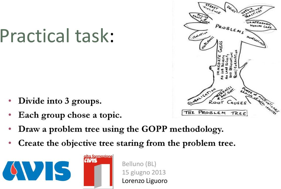 Draw a problem tree using the GOPP
