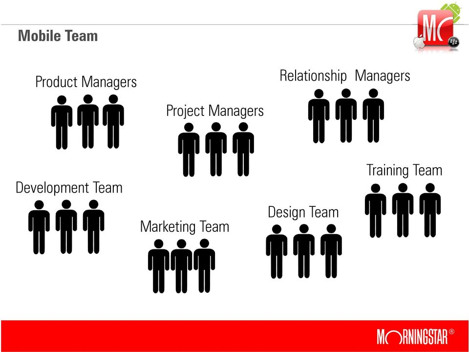 Managers Development Team