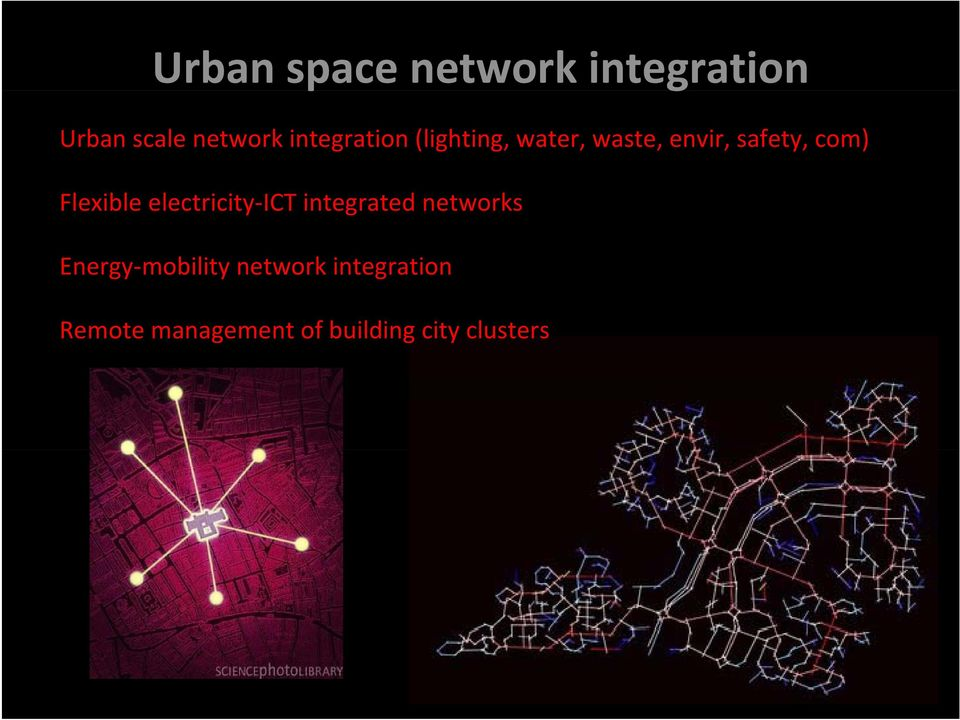 Flexible electricity ICT integrated networks Energy