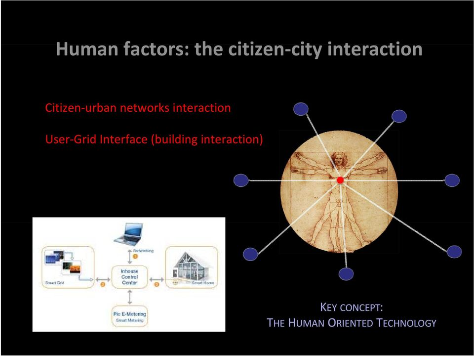 interaction User Grid Interface (building