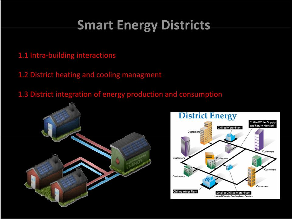 2 District heating and cooling managment