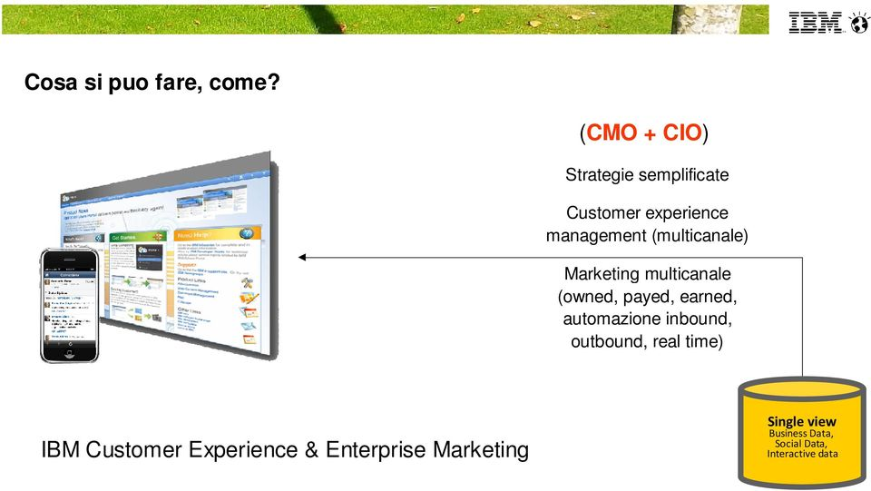 experience management (multicanale) Marketing multicanale (owned,