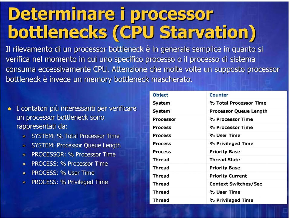 I contatori più interessanti per verificare un processor bottleneck sono rappresentati da:» SYSTEM: % Total Processor Time» SYSTEM: Processor Queue Length» PROCESSOR: % Processor Time» PROCESS: %