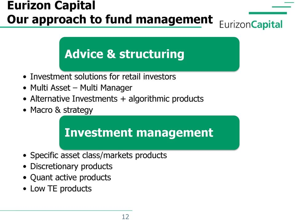 + algorithmic products Macro & strategy Investment management Specific asset