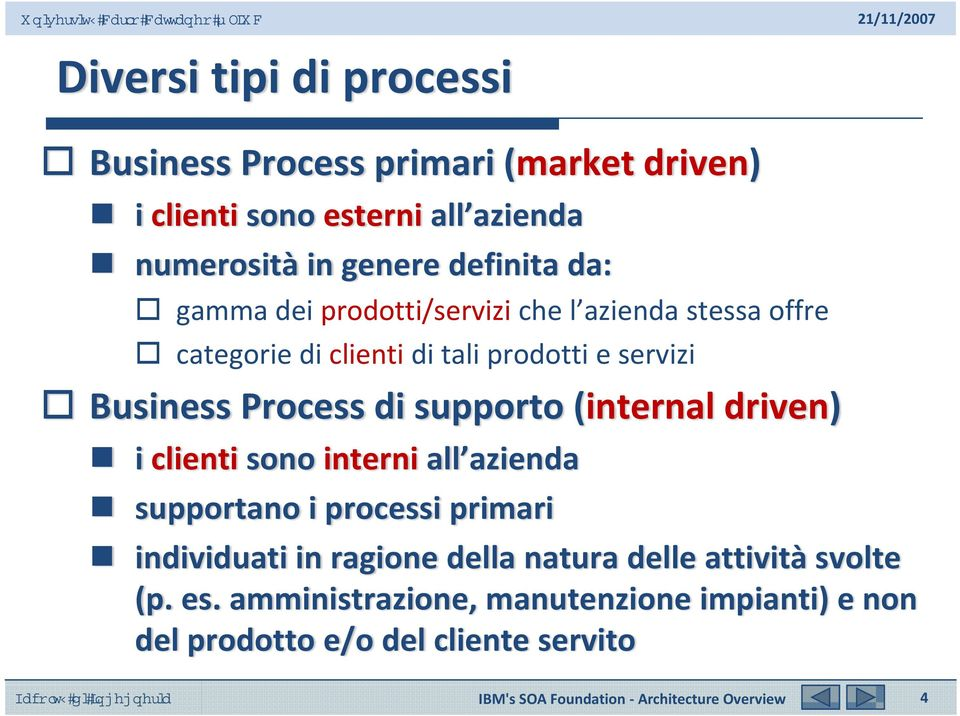 Process di supporto (internal driven) i clienti sono interni all azienda supportano i processi primari individuati in