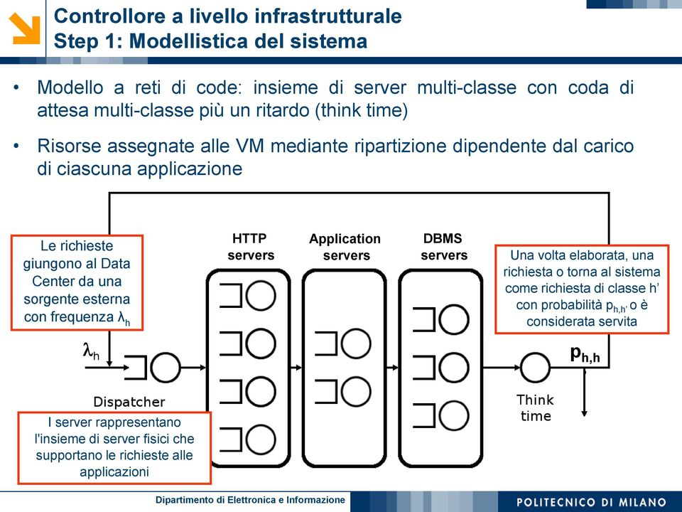 da una sorgente esterna con frequenza λ h HTTP servers Application servers DBMS servers Una volta elaborata, una richiesta o torna al sistema come richiesta di