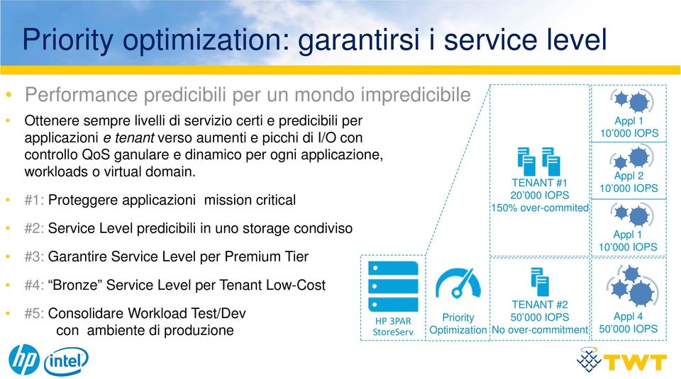 #1: Proteggere applicazioni mission critical #2: Service Level predicibili in uno storage condiviso #3: Garantire Service Level per Premium Tier TENANT #1 20 000 IOPS 150% over-commited
