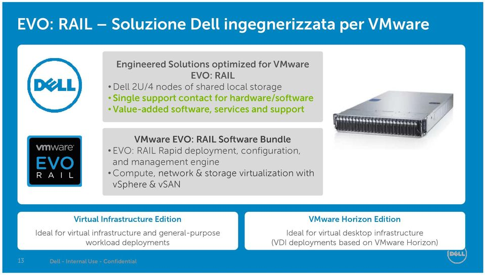 management engine Compute, network & storage virtualization with vsphere & vsan Virtual Infrastructure Edition Ideal for virtual infrastructure and