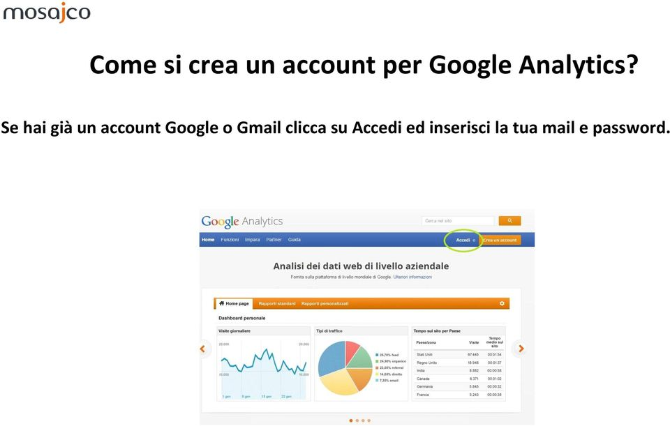 Se hai già un account Google o
