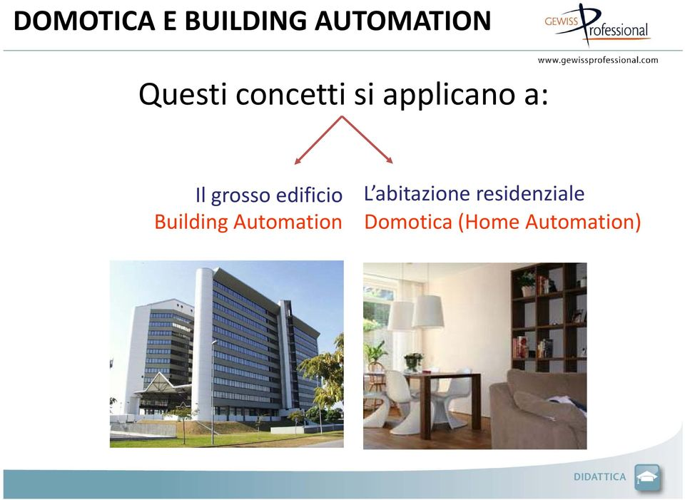 edificio Building Automation L