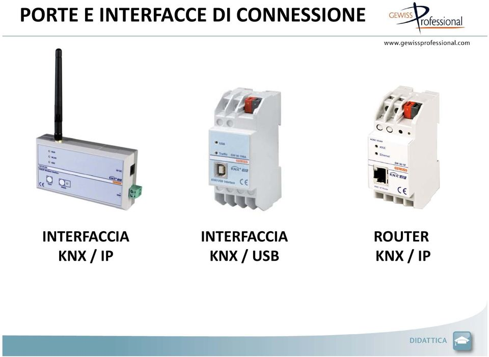 INTERFACCIA KNX / IP
