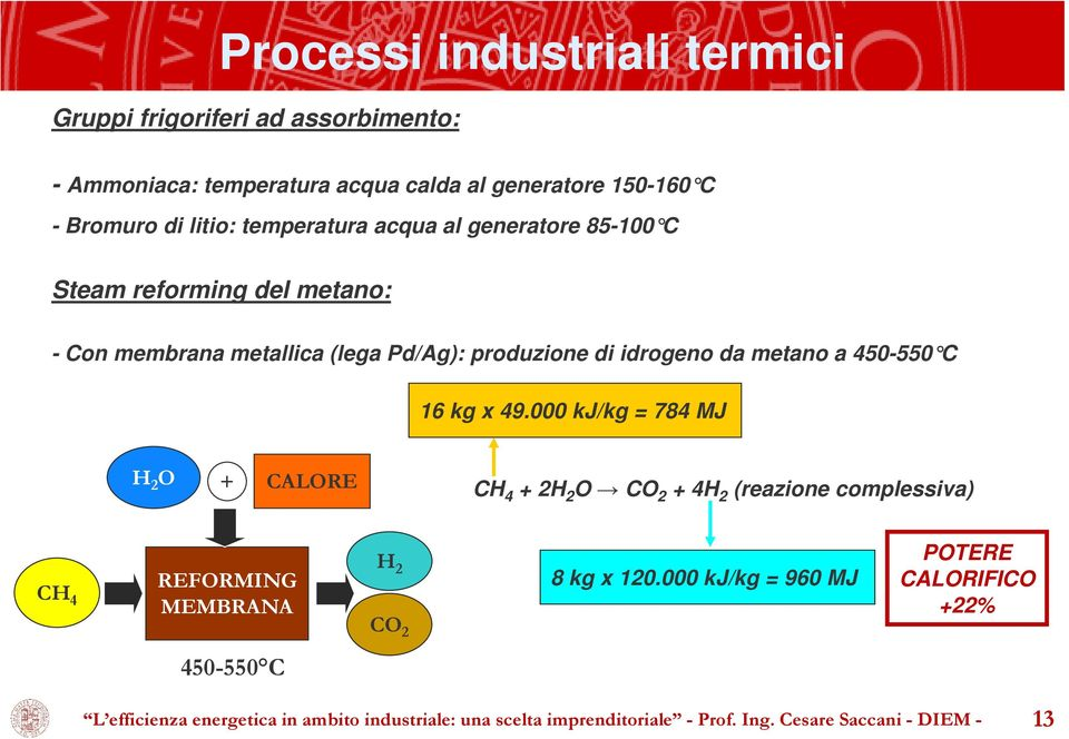 C 16 kg x 49.000 kj/kg = 784 MJ H 2 O + CALORE CH 4 + 2H 2 O CO 2 + 4H 2 (reazione complessiva) CH 4 REFORMING MEMBRANA H 2 CO 2 8 kg x 120.