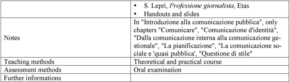 "only chapters ""Comunicare"", ""Comunicazione d'identità"", ""Dalla comunicazione interna alla comunicazione"