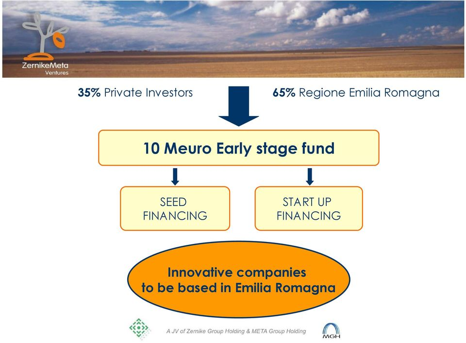 fund SEED FINANCING START UP FINANCING