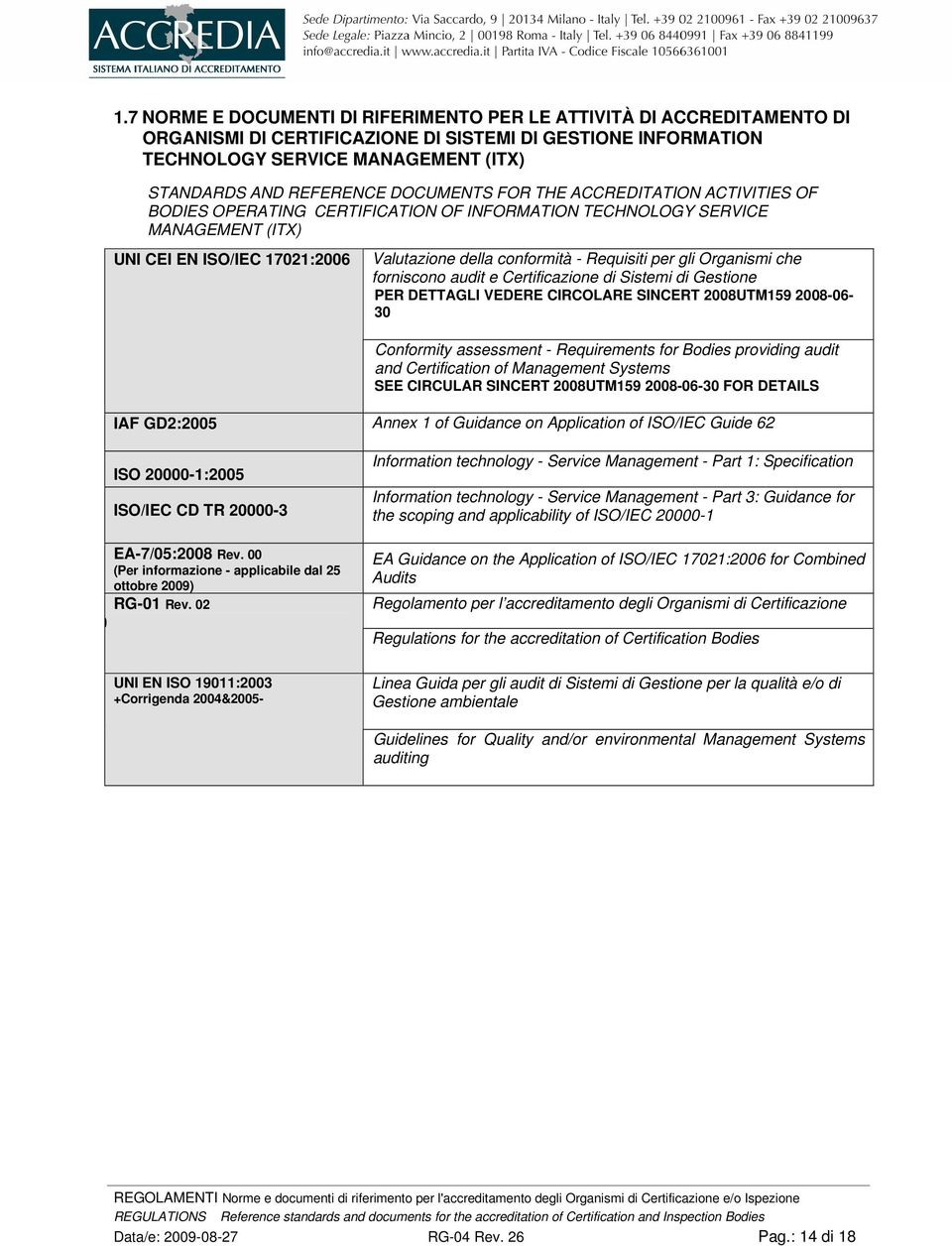 Sistemi di Gestione PER DETTAGLI VEDERE CIRCOLARE SINCERT 2008UTM159 2008-06- 30 Conformity assessment - Requirements for Bodies providing audit and Certification of Management Systems SEE CIRCULAR