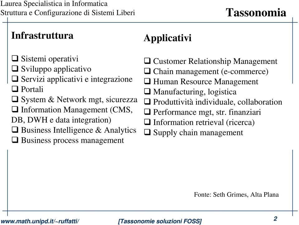 Applicativi Customer Relationship Management Chain management (e-commerce) Human Resource Management Manufacturing, logistica