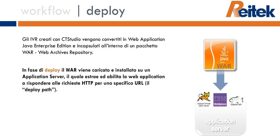 In fase di deploy il WAR viene caricato e installato su un Application Server, il quale estrae