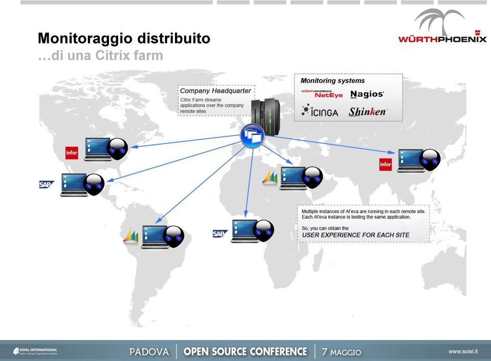 una Citrix farm