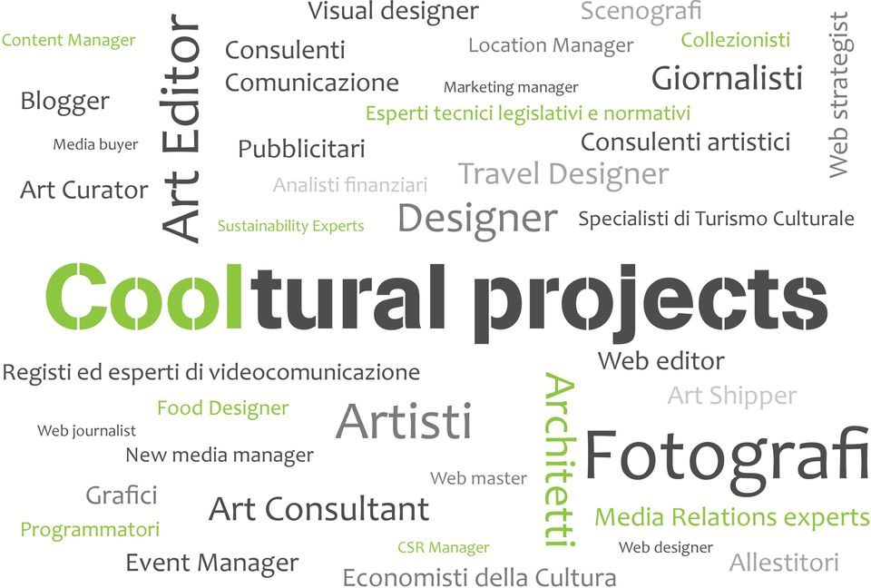 Specialisti di Turismo Culturale Cooltural projects Registi ed esperti di videocomunicazione Web journalist Grafici Programmatori Food Designer New media manager
