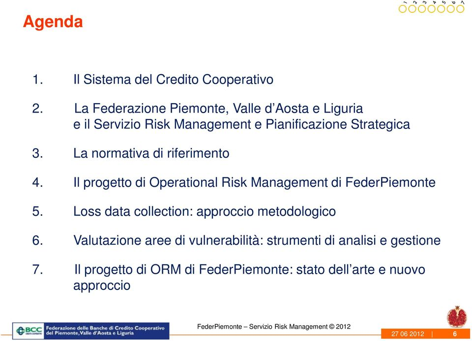 La normativa di riferimento 4. Il progetto di Operational Risk Management di FederPiemonte 5.
