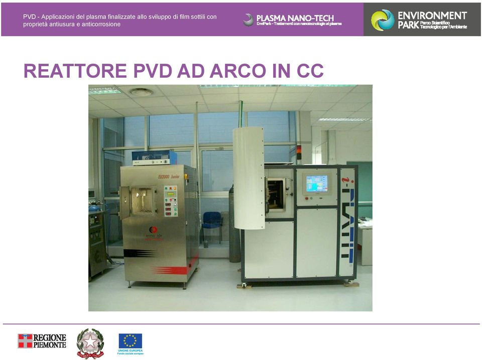 ARCO IN