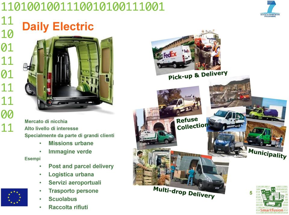 urbane Immagine verde Post and parcel delivery Logistica