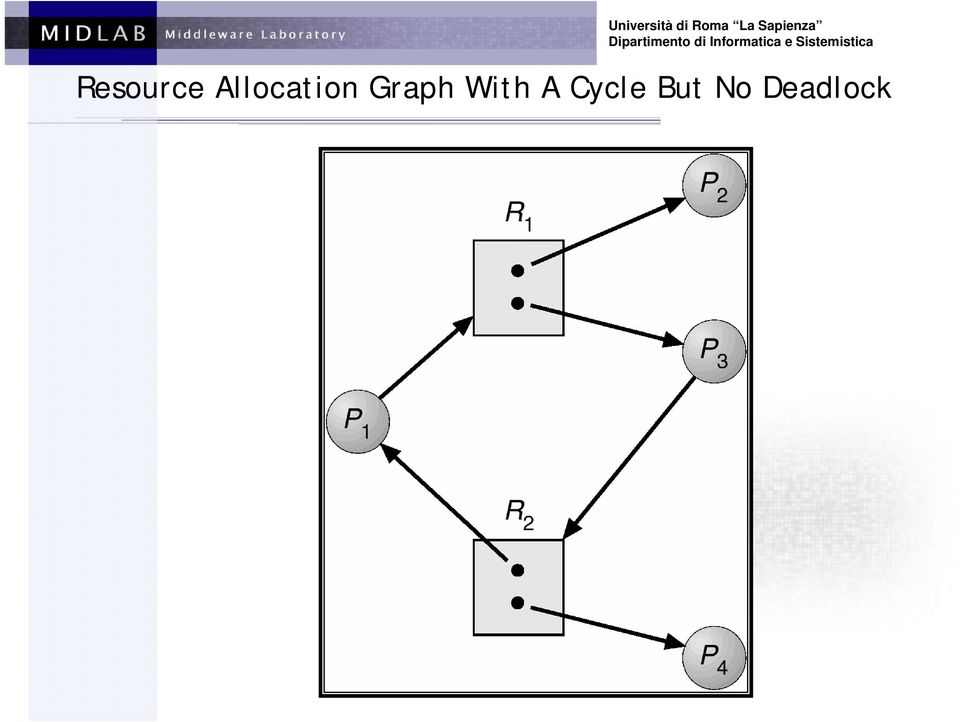 Graph With A