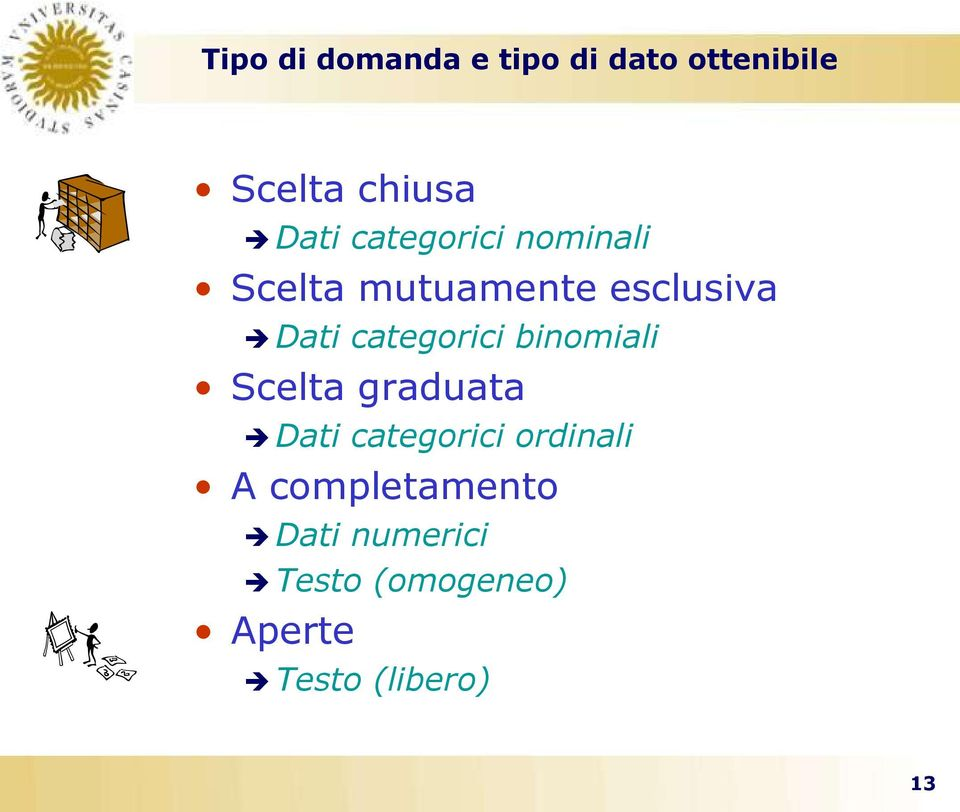 categorici binomiali Scelta graduata Dati categorici ordinali