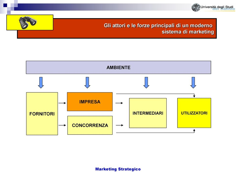 marketing AMBIENTE IMPRESA