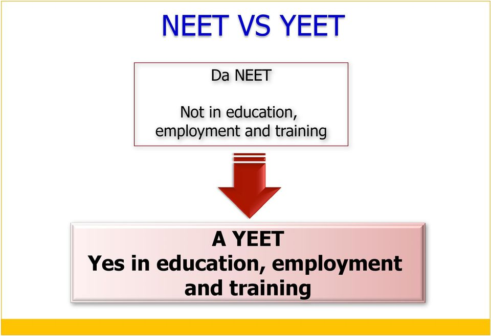 training A YEET Yes in