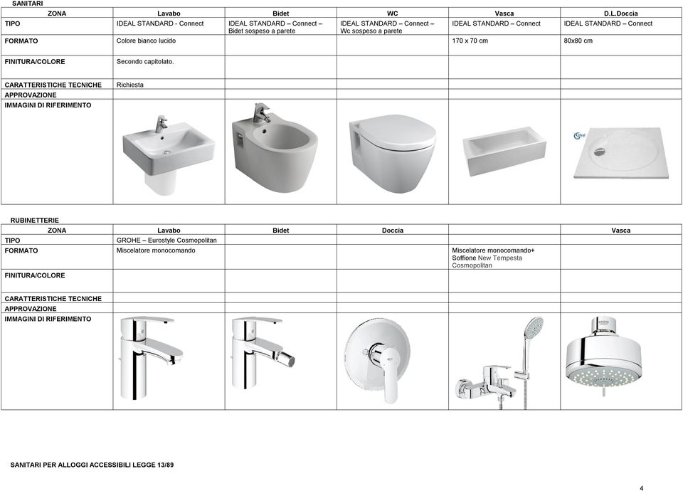 Doccia TIPO IDEAL STANDARD - Connect IDEAL STANDARD Connect Bidet sospeso a parete IDEAL STANDARD Connect Wc sospeso a parete IDEAL STANDARD