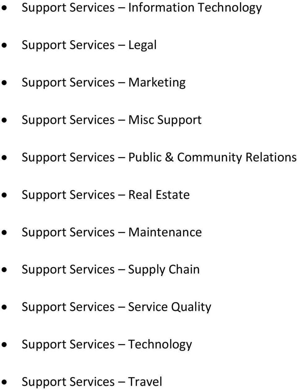 Relations Support Services Real Estate Support Services Maintenance Support Services