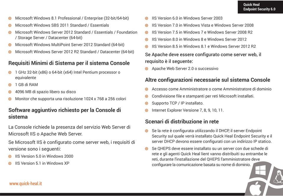 Microsoft Windows MultiPoint Server 2012 Standard (64-bit) Microsoft Windows Server 2012 R2 Standard / Datacenter (64-bit) Requisiti Minimi di Sistema per il sistema Console 1 GHz 32-bit (x86) o