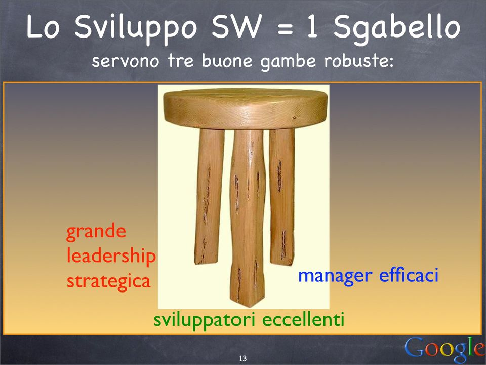 grande leadership strategica