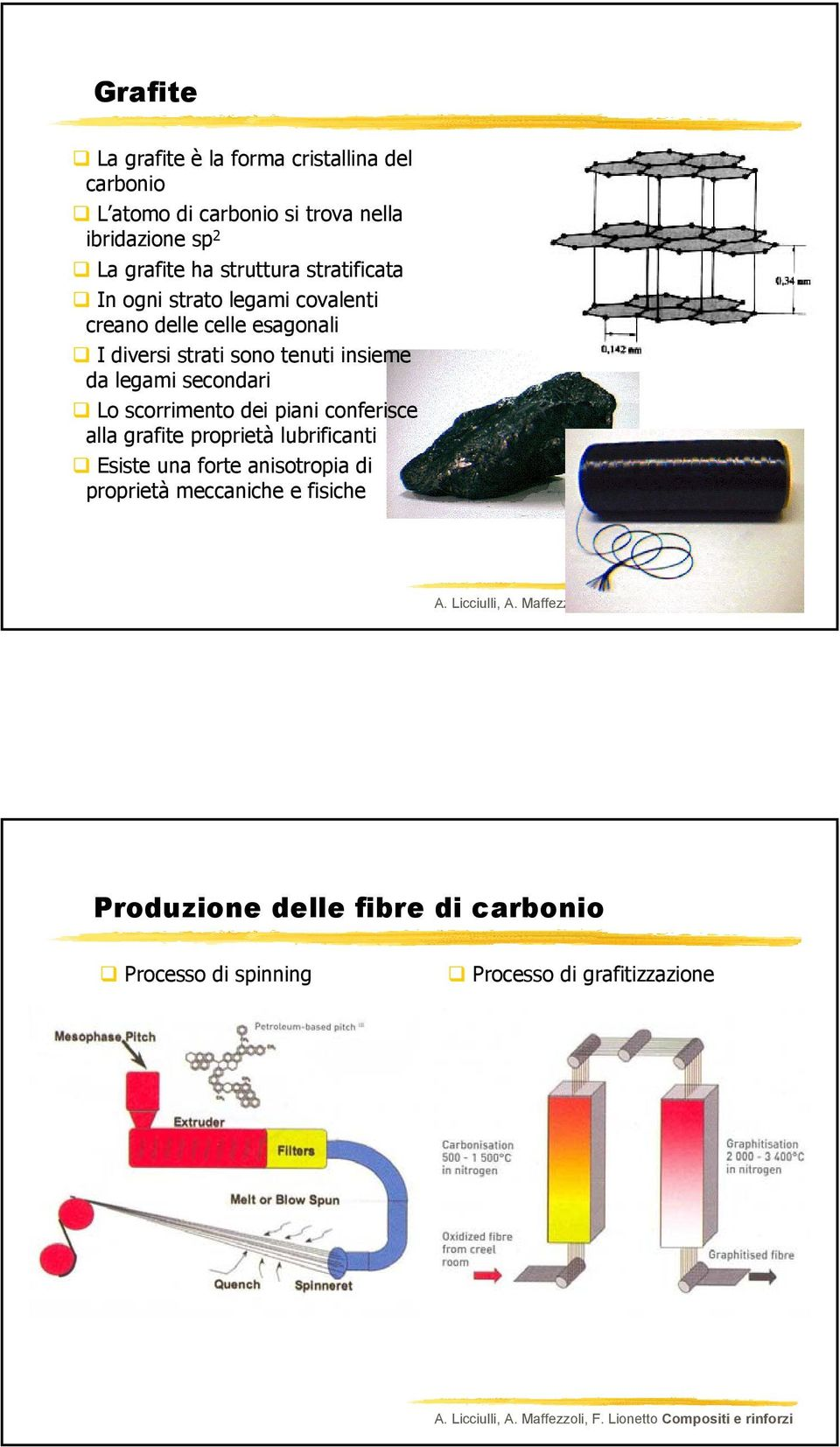 Materiali compositi e loro rinforzi pdf for Piani di coperta e lista dei materiali