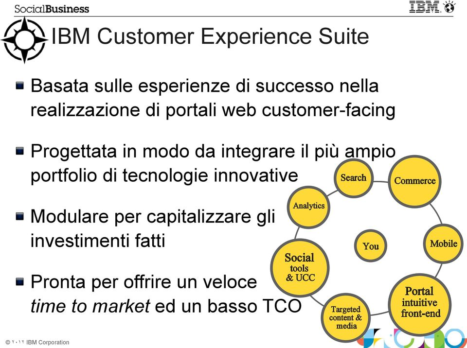 Commerce Modulare per capitalizzare gli investimenti fatti Analytics You Social tools & UCC Pronta per