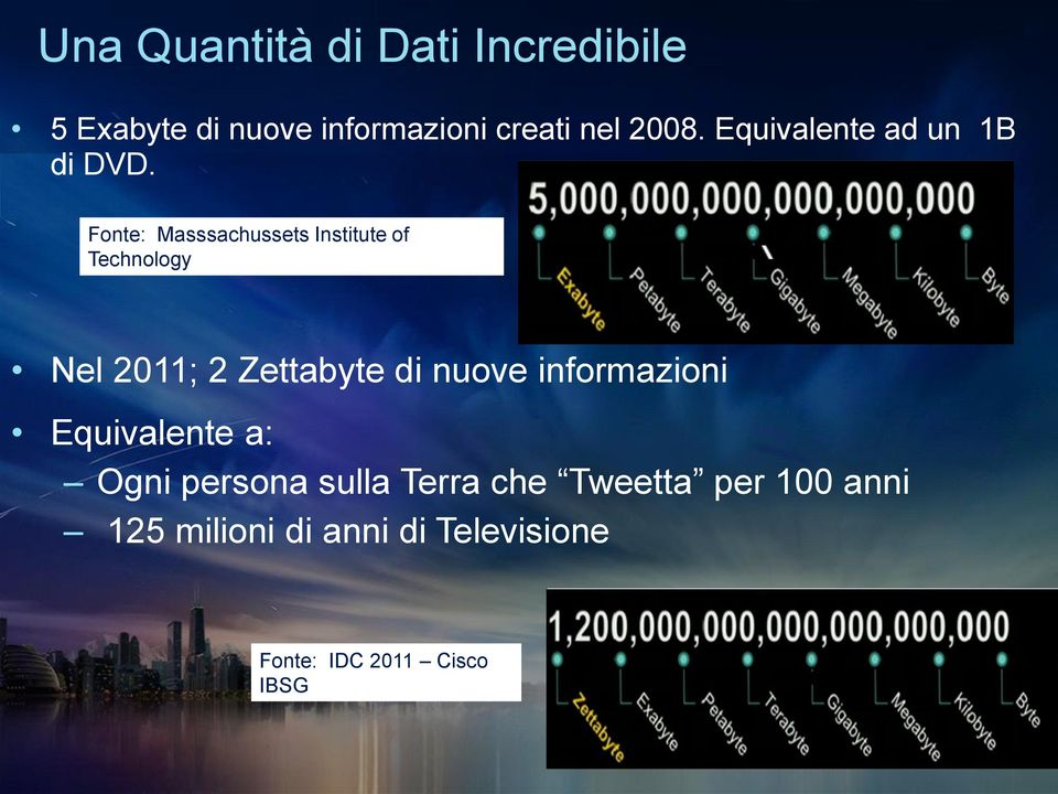 Fonte: Masssachussets Institute of Technology Nel 2011; 2 Zettabyte di nuove