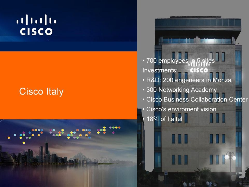 Networking Academy Cisco Business