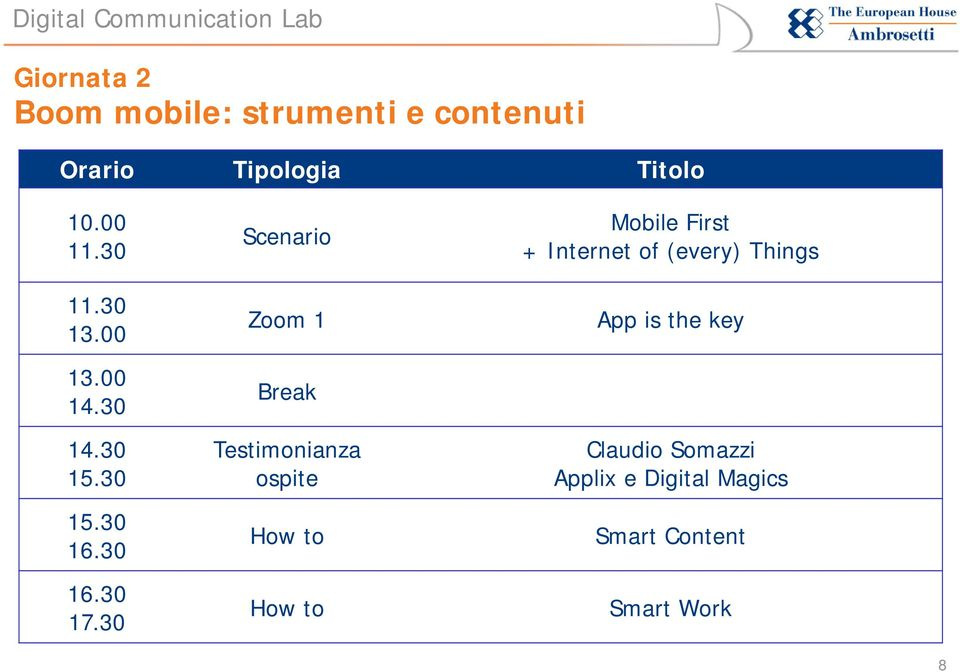 30 Scenario Zoom 1 Break Testimonianza ospite How to How to Mobile First +