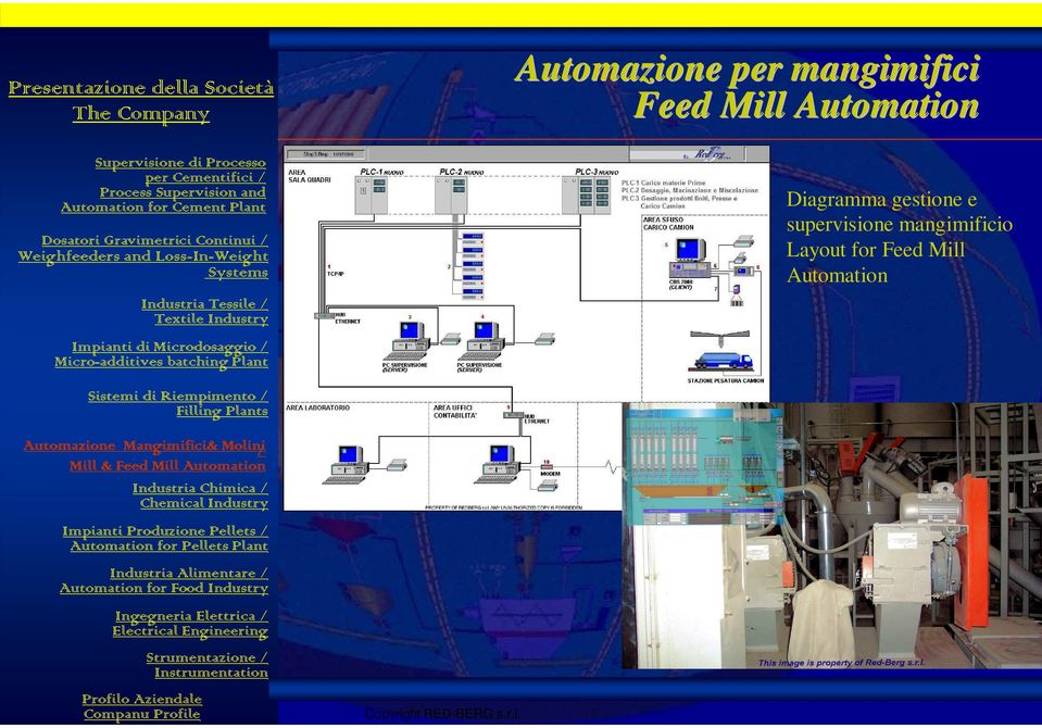 for Feed Mill Automation Automazione Mangimifici&