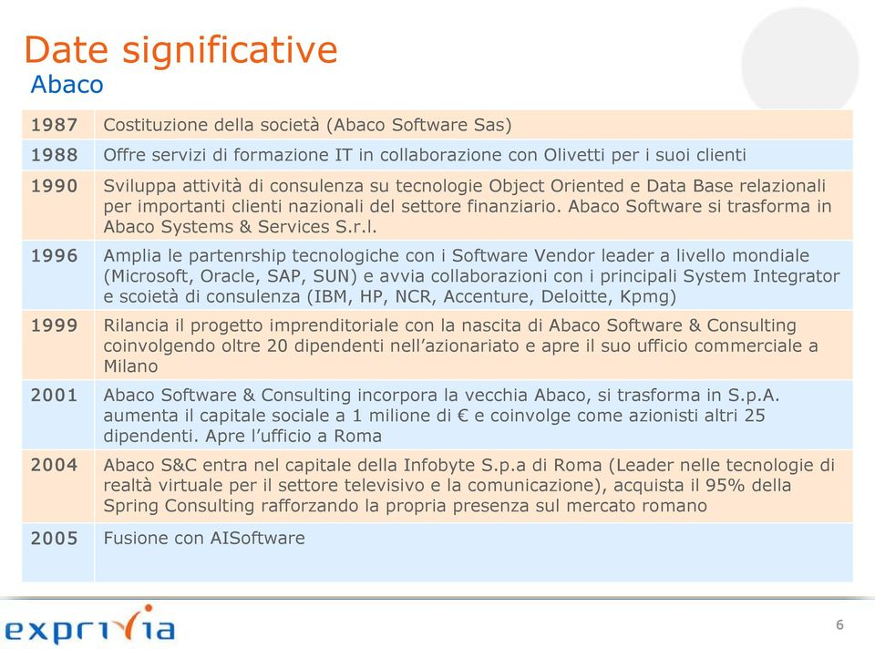 Abaco Software si trasforma in Abaco Systems & Services S.r.l.