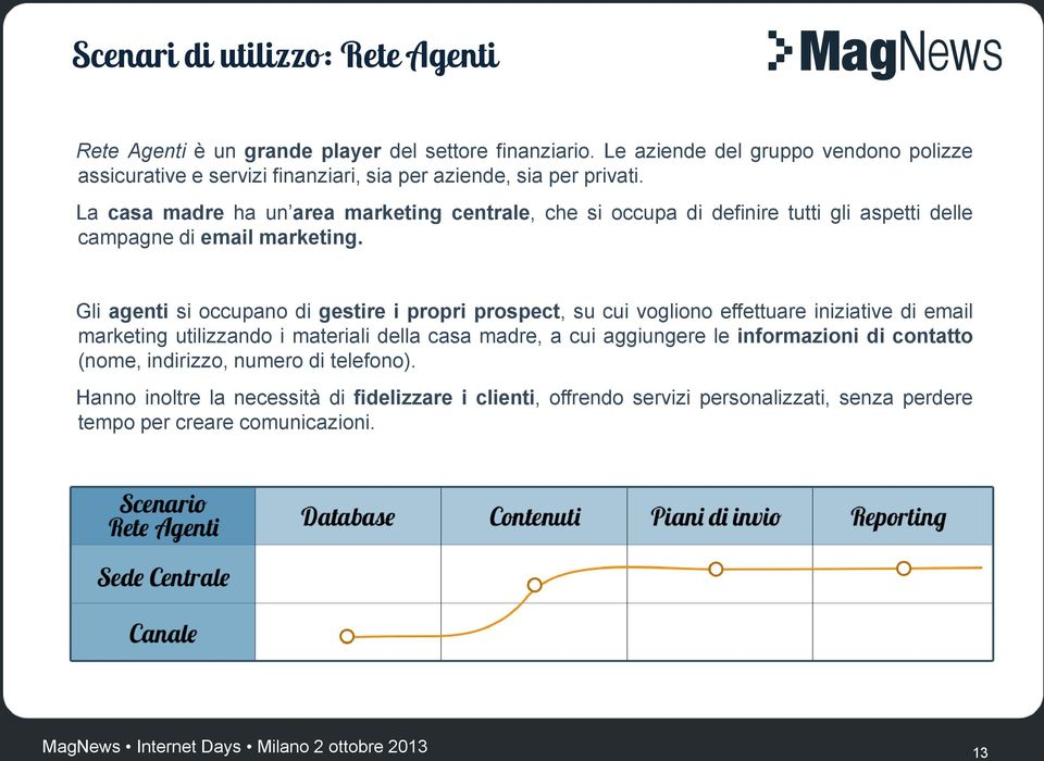 La casa madre ha un area marketing centrale, che si occupa di definire tutti gli aspetti delle campagne di email marketing.