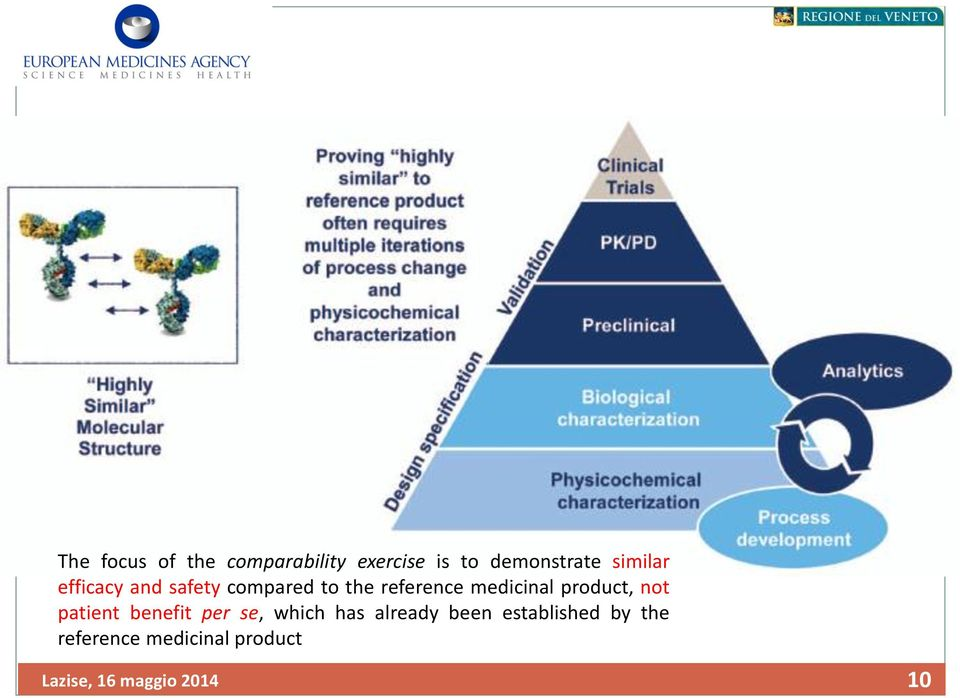 medicinal product, not patient benefit per se, which has