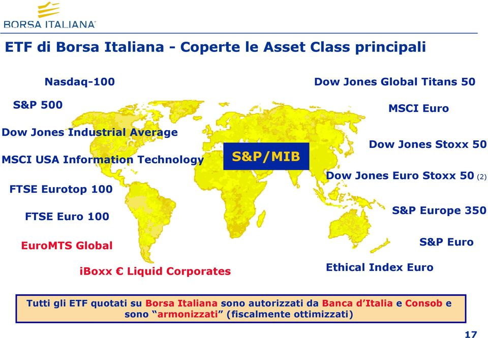 Titans 50 MSCI Euro Dow Jones Stoxx 50 Dow Jones Euro Stoxx 50 (2) S&P Europe 350 S&P Euro Ethical Index Euro Tutti