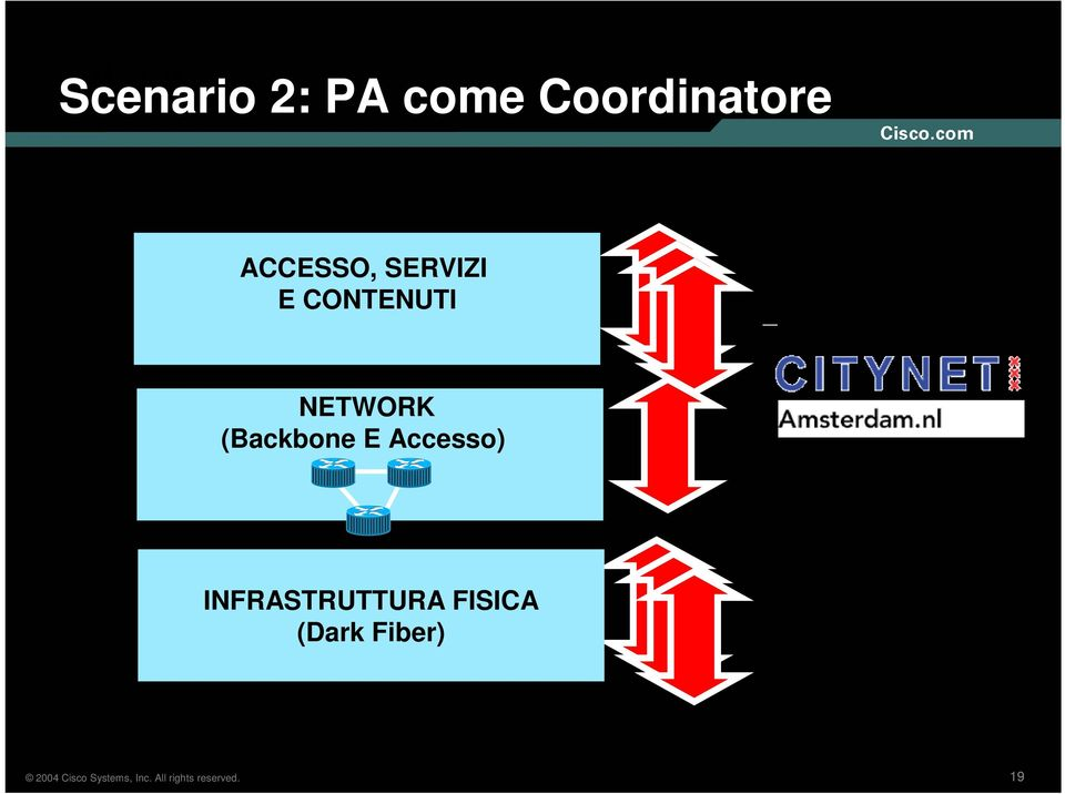CONTENUTI NETWORK (Backbone E