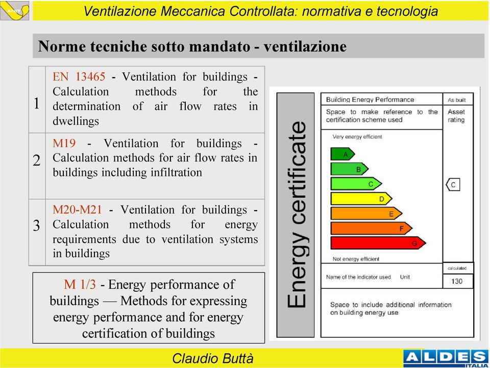 infiltration 3 M20-M21 - Ventilation for buildings - Calculation methods for energy requirements due to ventilation systems in