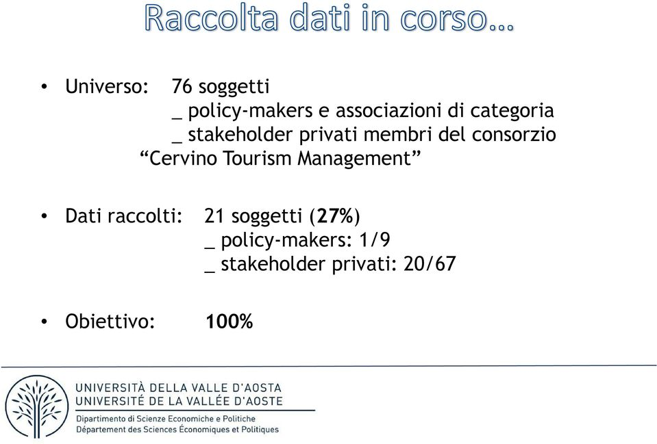 Cervino Tourism Management Dati raccolti: 21 soggetti