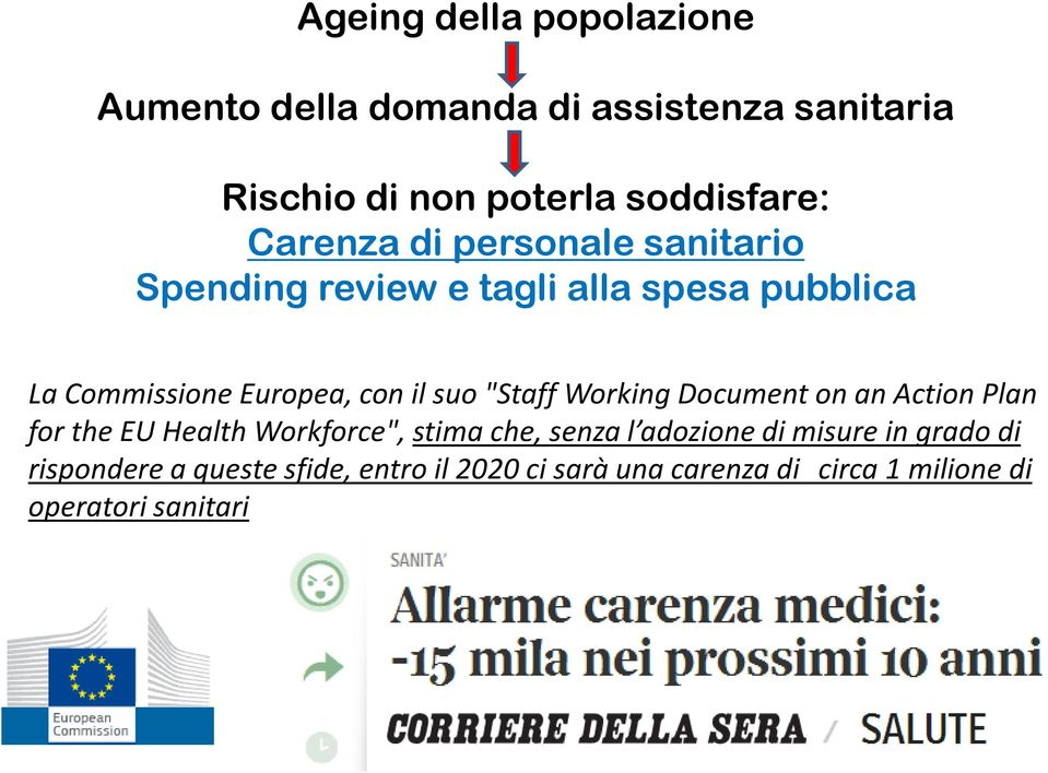 """Staff Working Document on an Action Plan for the EU Health Workforce"", stima che, senza l adozione di misure"