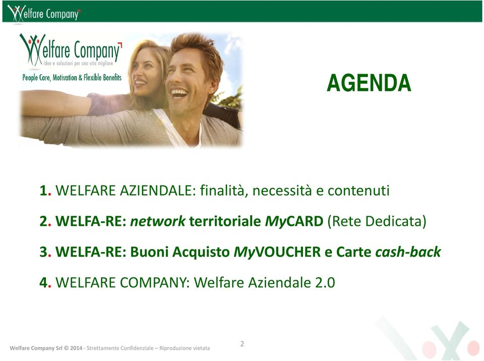 WELFA RE: Buoni Acquisto MyVOUCHER e Carte cash back 4.
